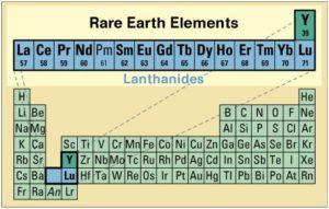 Table périodique des éléments : les lanthanides