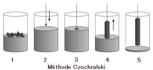 methode_cz.jpg