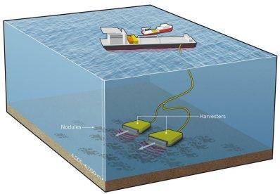 Figure 4. Gisements métalliques offshore (Shrope, 2013)