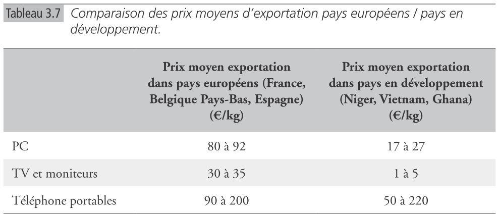 comparaison_des_prix_moyens_d_exportation.jpg