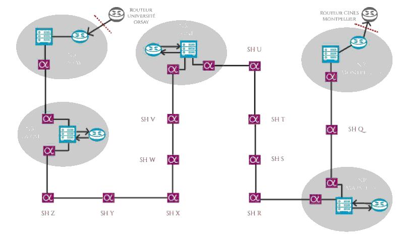 schéma réseau RENATER